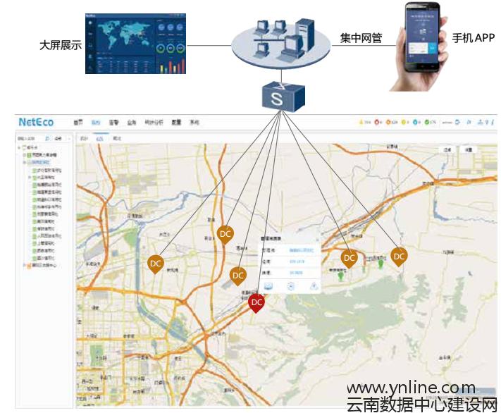 华为FusionModule500微型智能微模块数据中心多模块集中监控