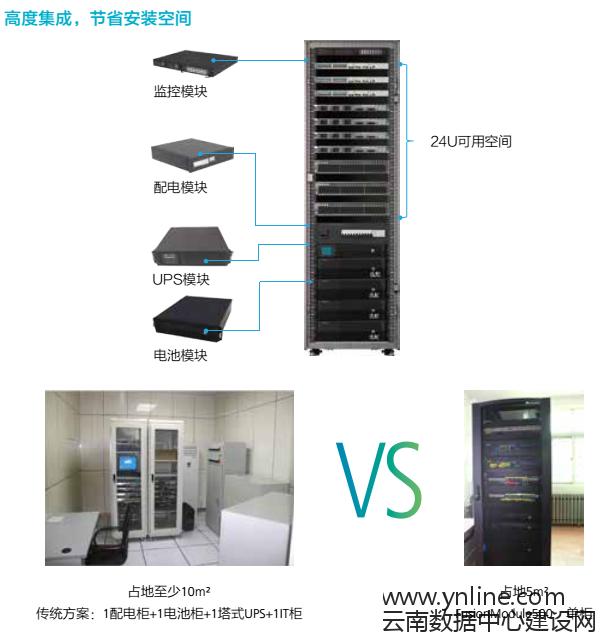 华为FusionModule500微型智能微模块数据中心节省占地