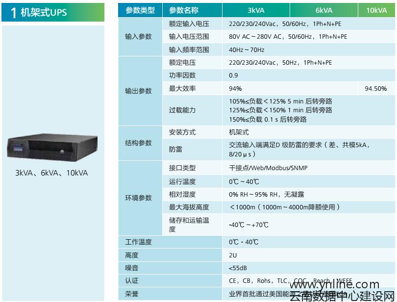 华为FusionModule500微型智能微模块数据中心机架式UPS